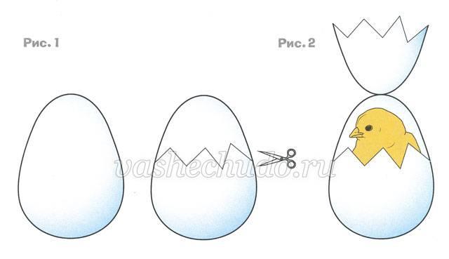 Поделка. Цыплёнок в яйце